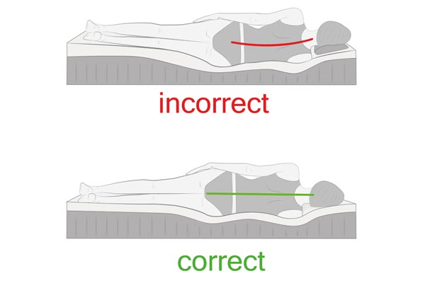 correct and incorrect sleeping